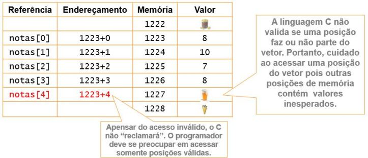 endereco_memoria