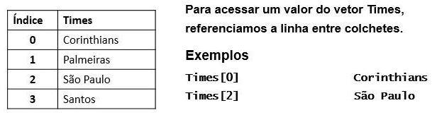 vetor_exemplo-R02